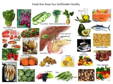 Foods To Eat Without Gallbladder