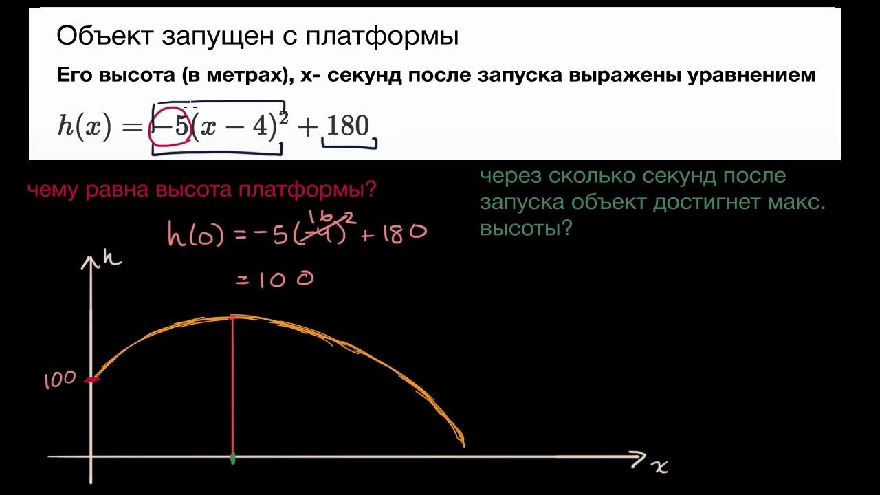 Задачи на квадратичные функции с решением решение задач сизод