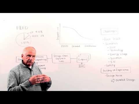 Engineering Coffee Break: Front End Engineering & Design – Intergraph PP&M