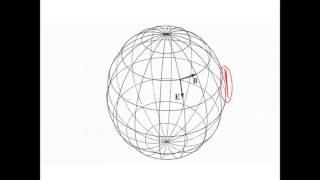 Spherical waves