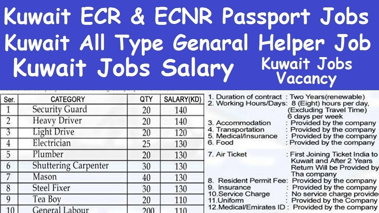 Kuwait ECR and ECNR Passport Job l Kuwait All Type Genaral Helper Job  Vacancy l Kuwait Jobs Salary
