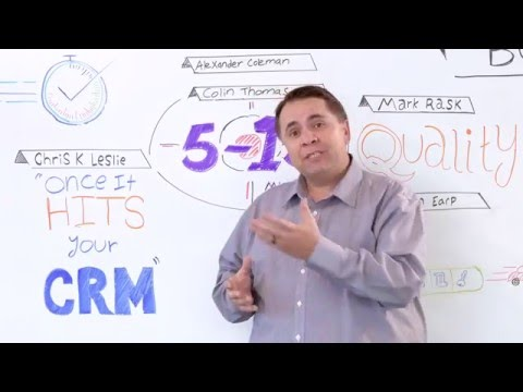 Tips for Responding to a Buyer | DrivingSales Community Whiteboard