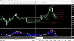 Elliott Wave DNA Reviews - Elliott Wave DNA Free Download