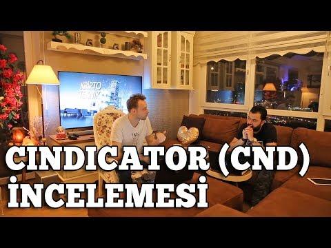 Cindicator (CND) İncelemesi ; CND Nedir?