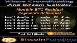 Bitcoin Funding Team Presentation Call - $84K+perMonth