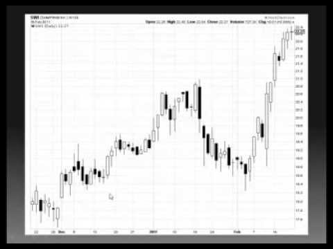 candlestick to read candlestick stock trading youtube. Black Bedroom Furniture Sets. Home Design Ideas