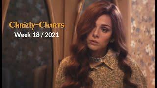 Chrizly-Charts TOP 50 - May 2nd, 2021 / Week 18