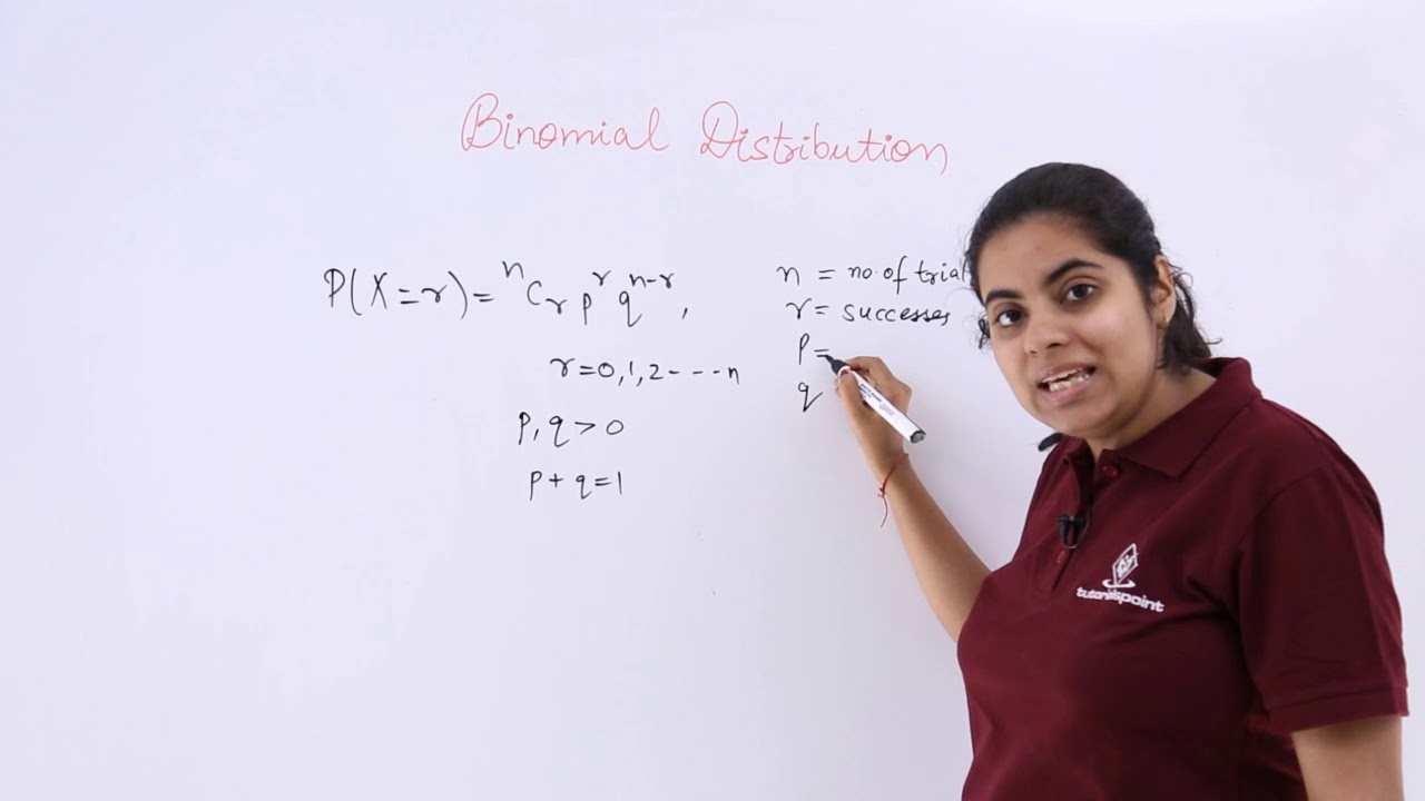 Definition of Binomial Distribution