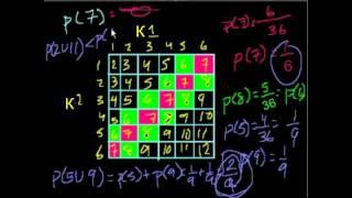 Теория вероятностей. Часть 5