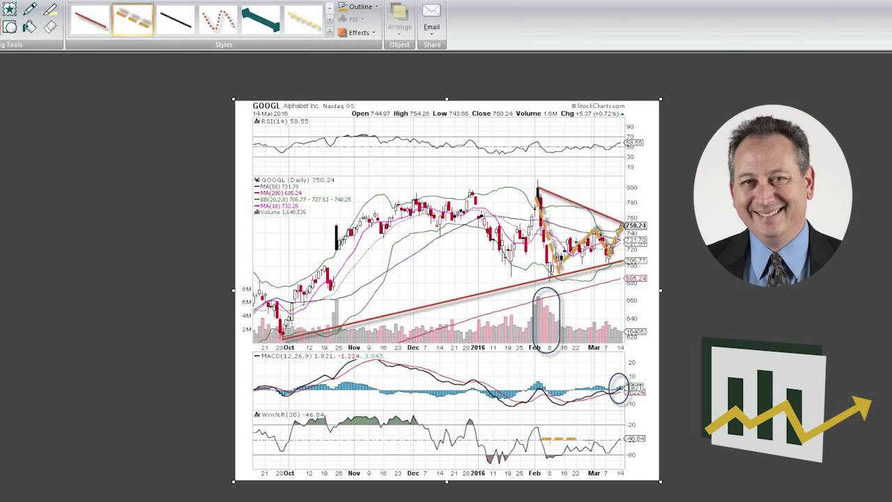 Google explosive options stock chart analysis nasdaq googl google explosive options stock chart analysis nasdaq googl biocorpaavc