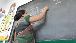 भारत का नक्शा बनाने की विधि