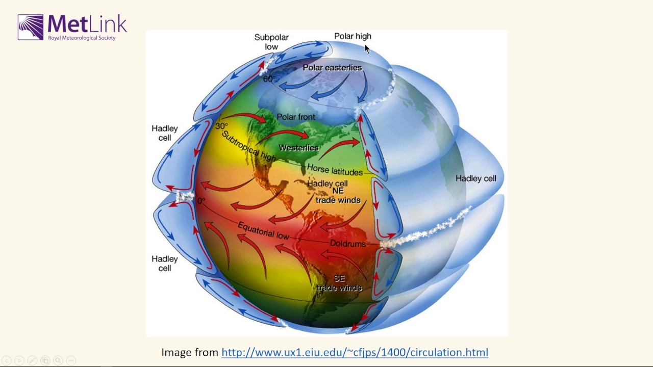 MetLink - Royal Meteorological Society Secondary Scottish Resources - With Global Wind Patterns Worksheet