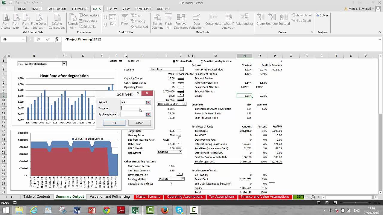Project Finance Models of Thermal Electricity Power Plants – Edward