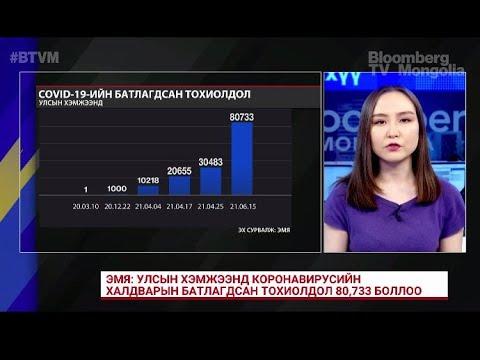"""ЭМЯ: VI/14-нд 0-17 насны 618 хүүхэд """"коронавирус""""-ийн халдвар авсан"""