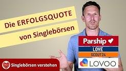 Studie zur Erfolgsquote von Singlebörsen - PARSHIP vs. LOVOO & Co.