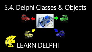 learn Delphi Programming - Unit 5.4: Understanding Classes and Objects