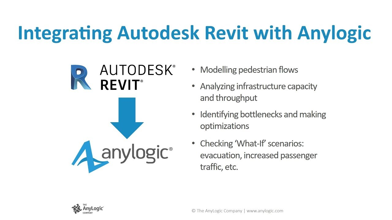 How to use Revit models in AnyLogic – AnyLogic Simulation Software