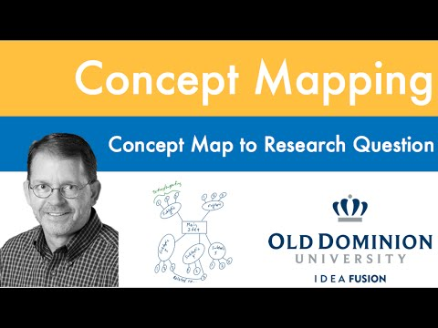 Concept Map Research Paper.Getting Started With Your Research Paper Concept Map To Research