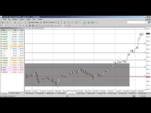 Среднесрочный анализ валютных курсов на Форекс от 12.09.2014