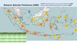 Hasil Rakor UN dan USBN 2017 Kemendikbud [22 Desember 2016]