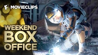 weekend box office october 30 november 1 2015 studio earnings report hd