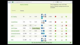Forex Trading Choosing A Good Broker, Forex Brokers 5 of 7