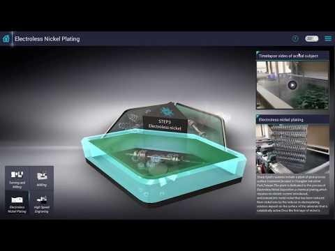 SharpEyed AR&3D - Chemical nickel surface treatment