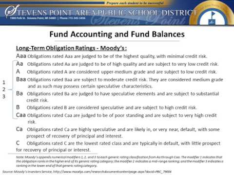 Fund Accounting and Fund Balance