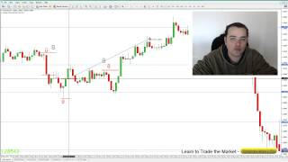 How to Trade the 5 Minute Chart Profitably with Price Action