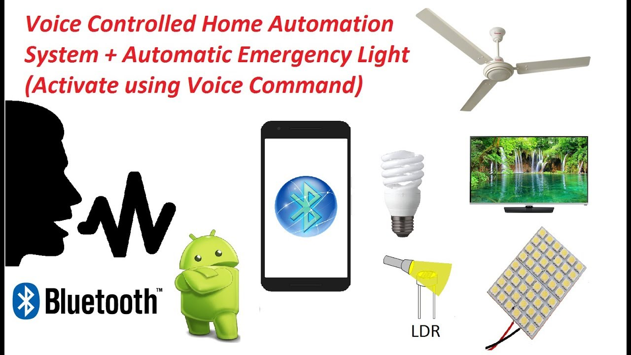 how to make voice controlled home automation system diy home automation electronic projects. Black Bedroom Furniture Sets. Home Design Ideas