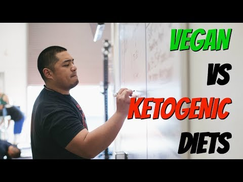 Keto Diet Weight Loss Expectations