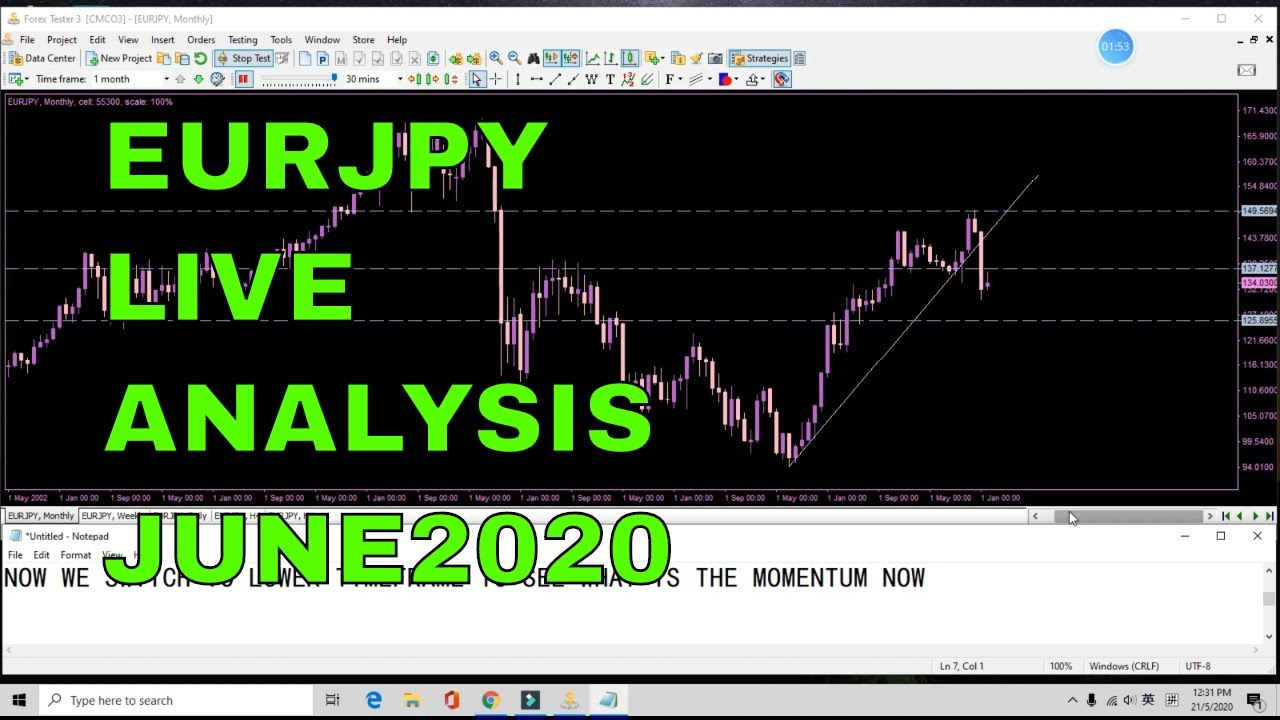 Live forex trading video old mutual investment options kenya
