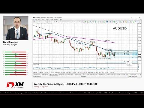 Weekly Technical Analysis: 23/07/2018 - USDJPY, EURGBP, AUDUSD
