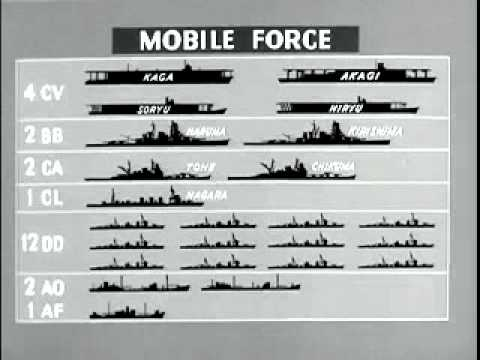 Navy Training Film - The Battle of Midway