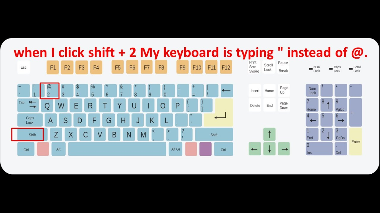 When Type Shift 2 Keyboard Is Typing Instead Of Typing Wrong