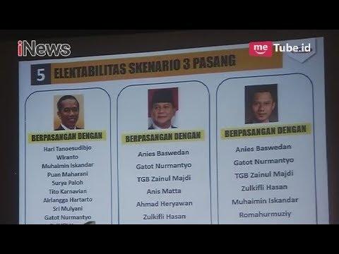 Hasil Survei Median, Partai Perindo Tampil sebagai Partai Baru Terkuat - iNews Malam 19/04