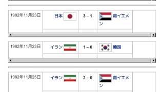 「1982年アジア競技大会におけるサッカー競技」とは ウィキ動画