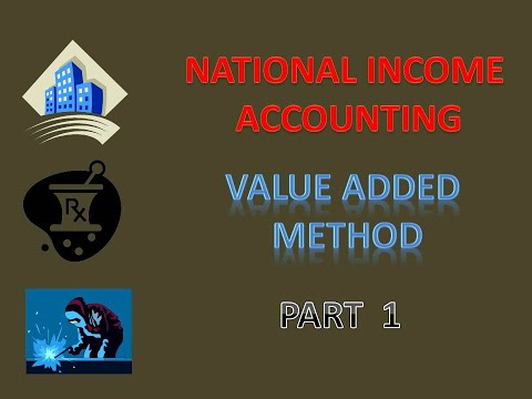 National Income Accounting-3 - Value Added Method /GNDI/NNDI