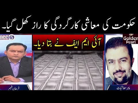 IMF Expose Real Situation of Pakistan Economy | Neo @ 5 | Neo News