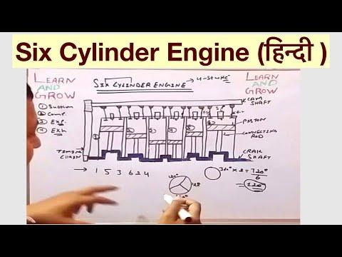 Six Cylinder Engine (हिन्दी )