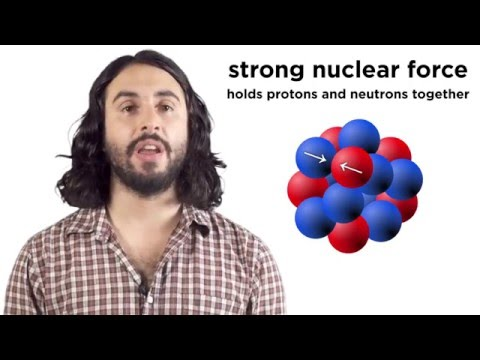 Nuclear Reactions, Radioactivity, Fission and Fusion