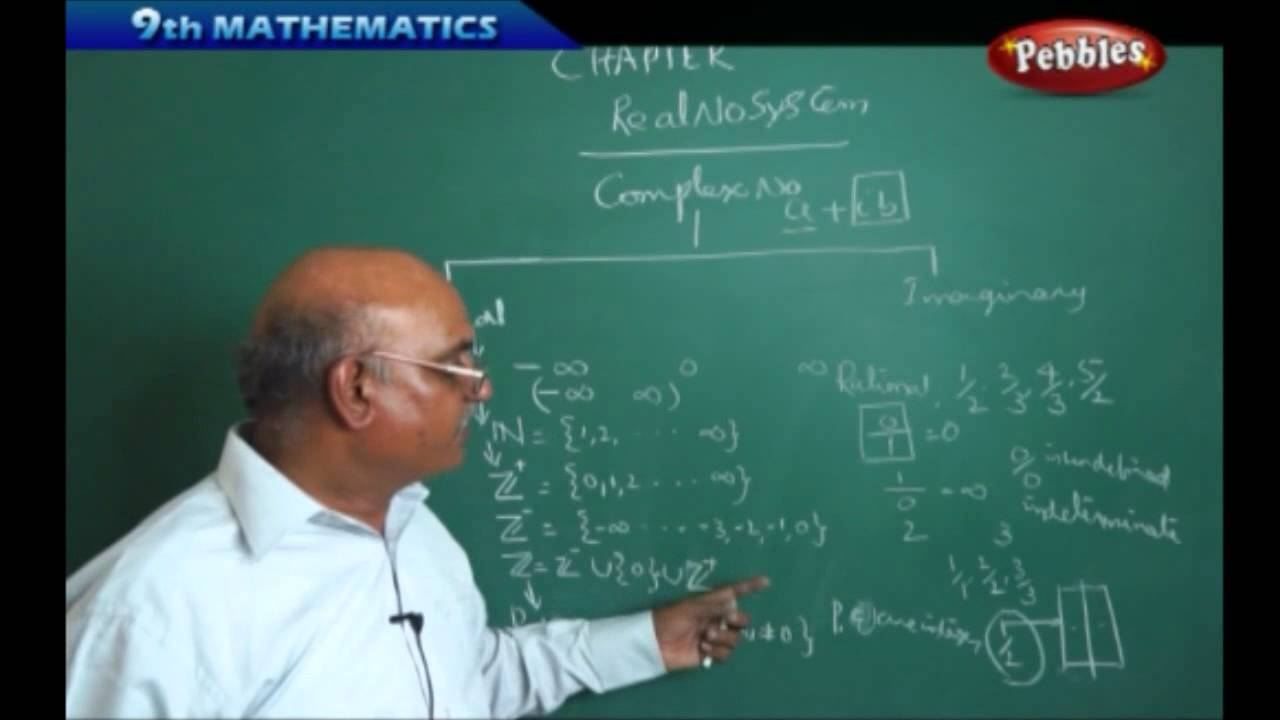 Real Numbers - Class 9th AP & TS State Board Syllabus Mathematics ...