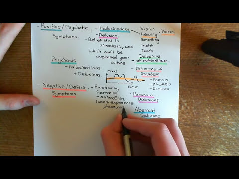 Schizophrenia and Antipsychotic Drugs Part 1