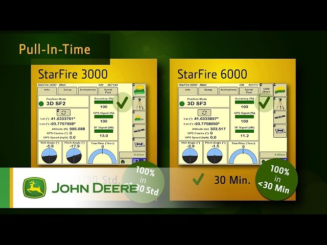 Récepteur StarFire 6000 John Deere – Temps de réception