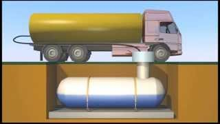 видео Как работает автономная газификация