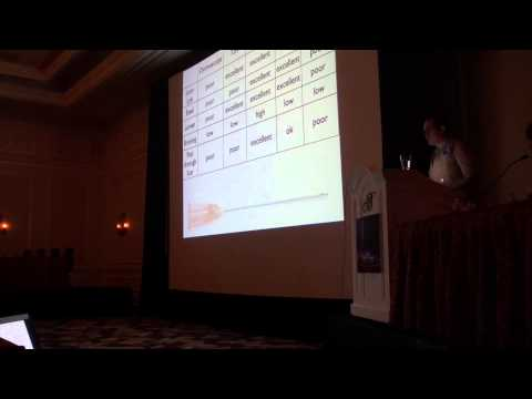 Filler Framing Lecture:  Designing the Face by Dr. Sam Lam in Las Vegas