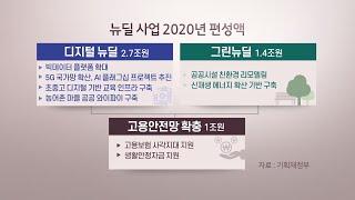 일자리 사수 9.4조·뉴딜 5.1조…내수진작 총력전 / 연합뉴스TV (YonhapnewsTV)