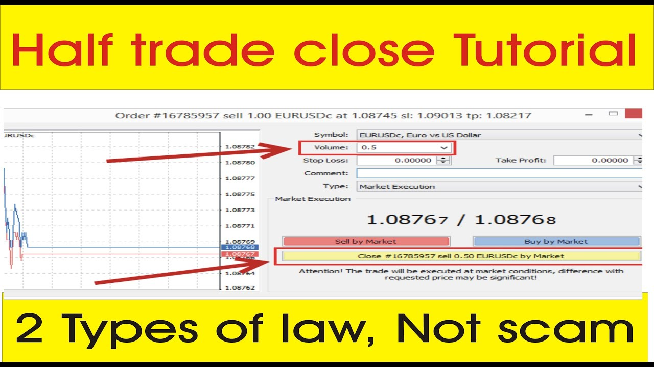 Scam or Not? Half Trade close 2 different option in Forex Trading brokers | Tani Urdu Hindi Tutorial