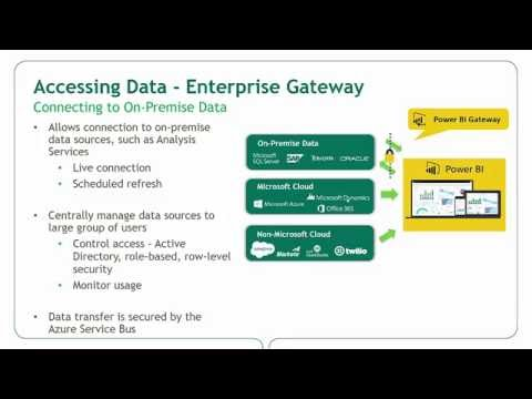 Enterprise Power BI - What makes Power BI compelling for enterprise organization