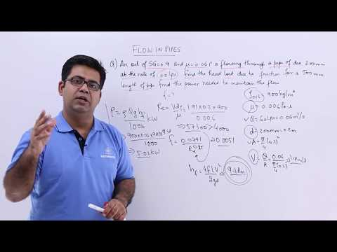 Friction Head Loss in Pipe Problem 2